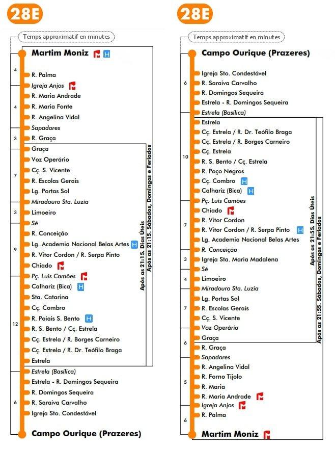 Tramway 28 Lisbonne: plan et stations